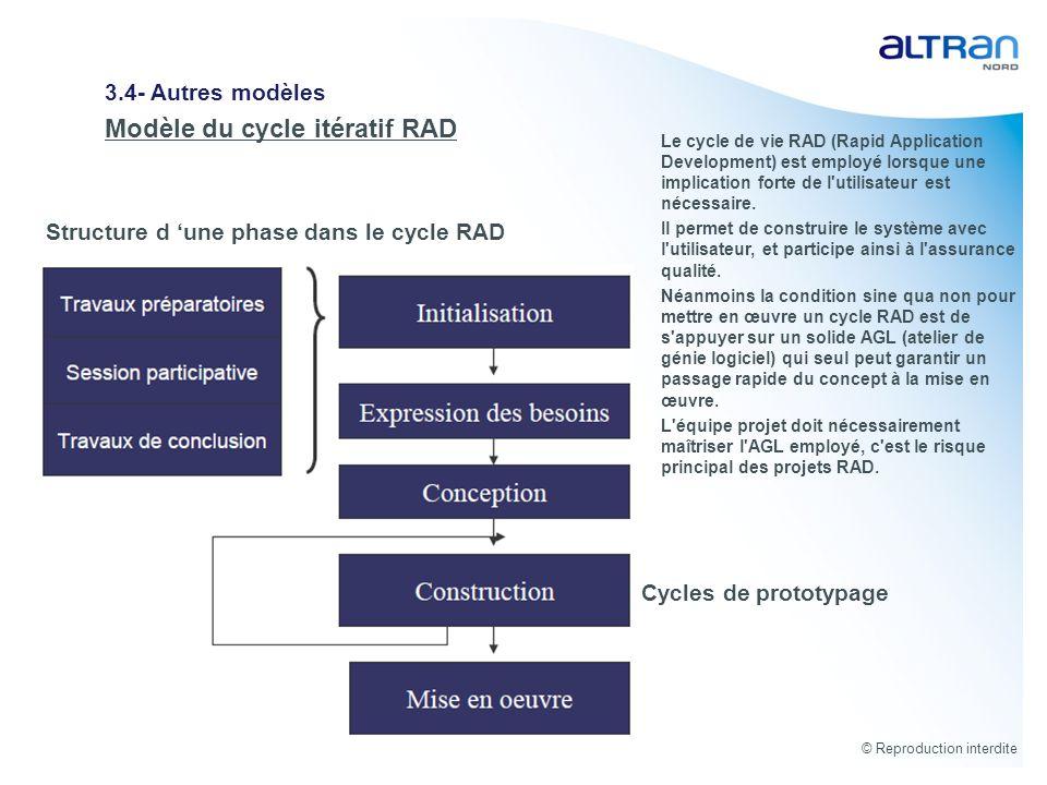 Modèle du cycle itératif RAD