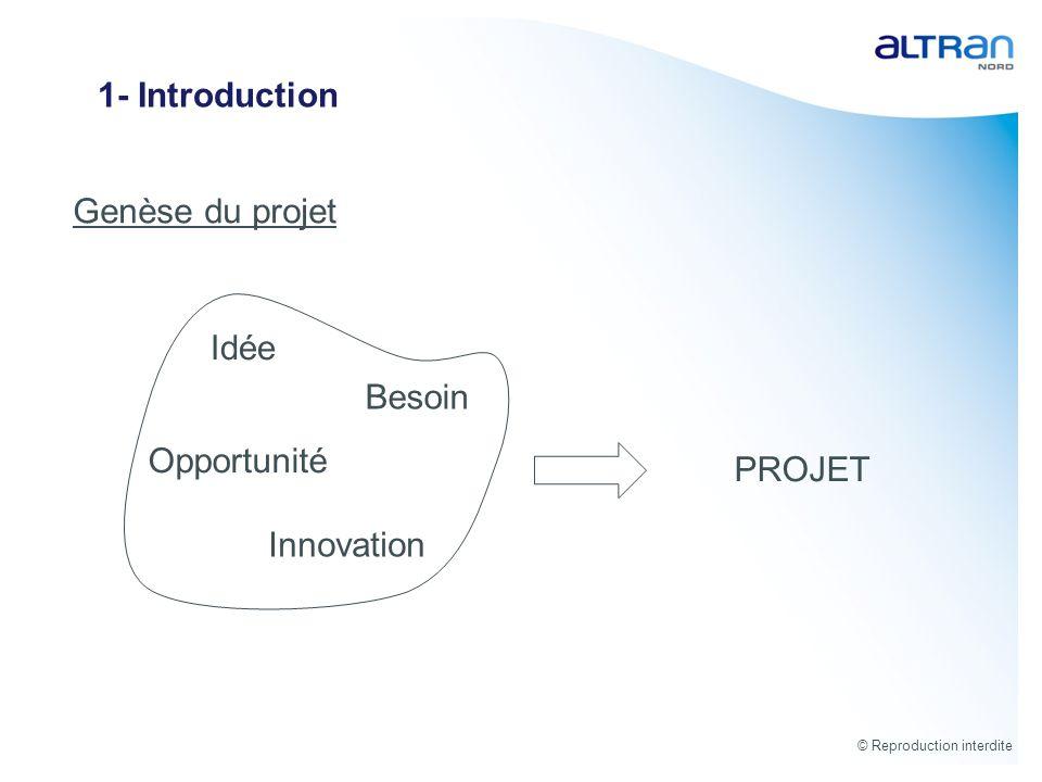 1- Introduction Genèse du projet Idée Besoin Opportunité PROJET