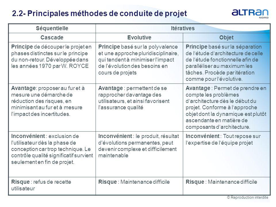 2.2- Principales méthodes de conduite de projet