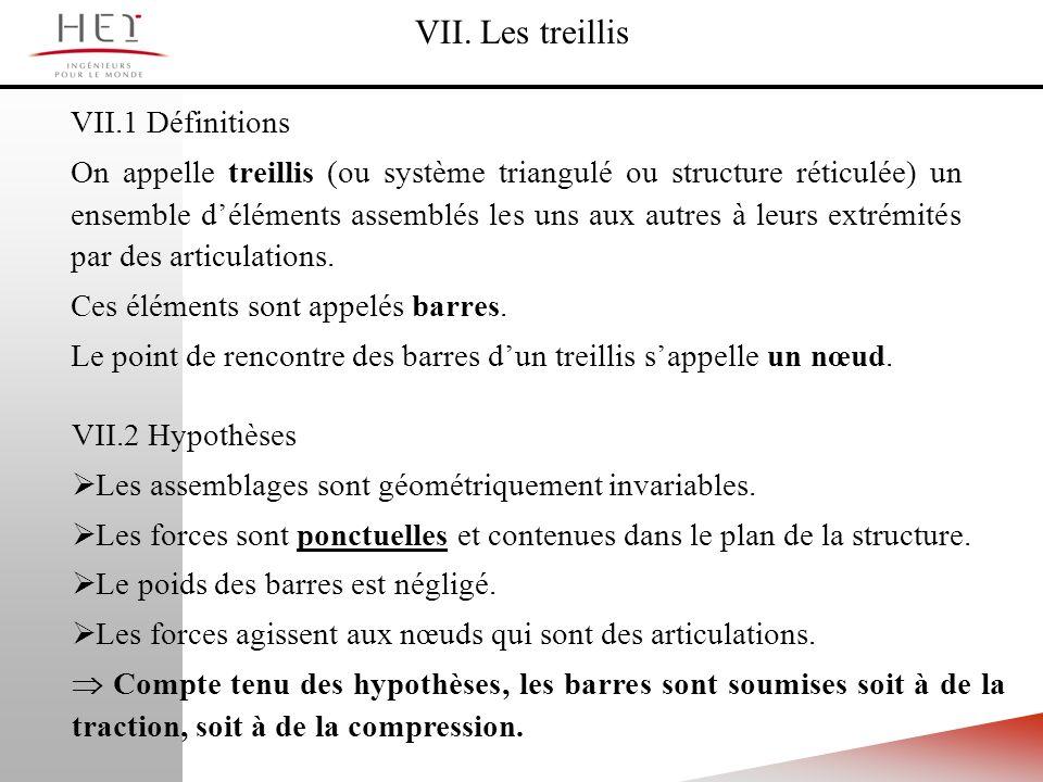 VII. Les treillis VII.1 Définitions