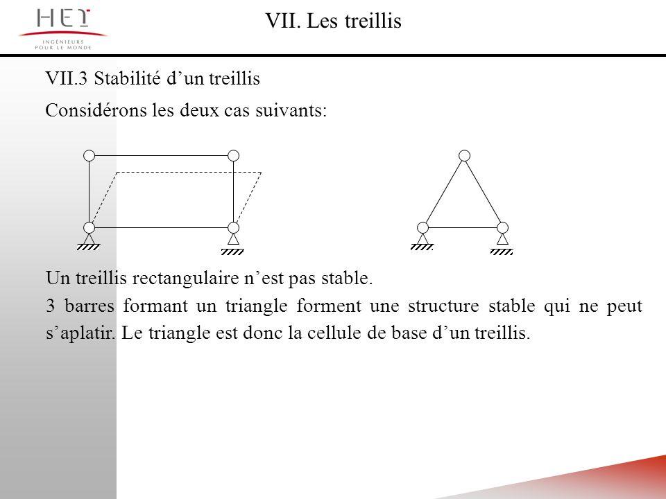 VII. Les treillis VII.3 Stabilité d'un treillis