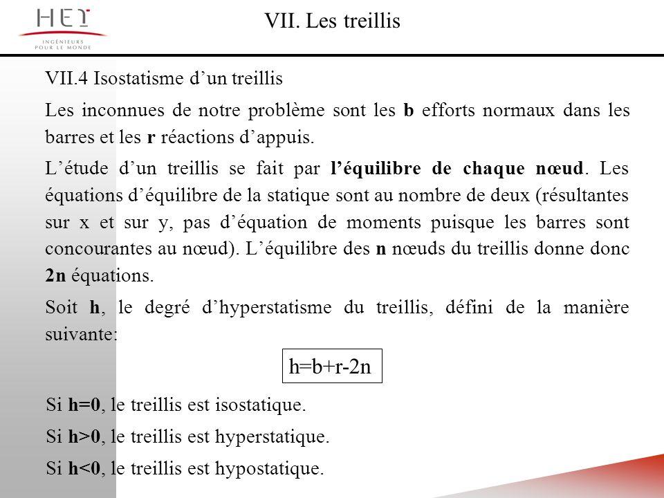 VII. Les treillis h=b+r-2n VII.4 Isostatisme d'un treillis