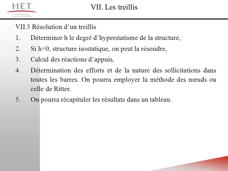 VII. Les treillis VII.5 Résolution d'un treillis