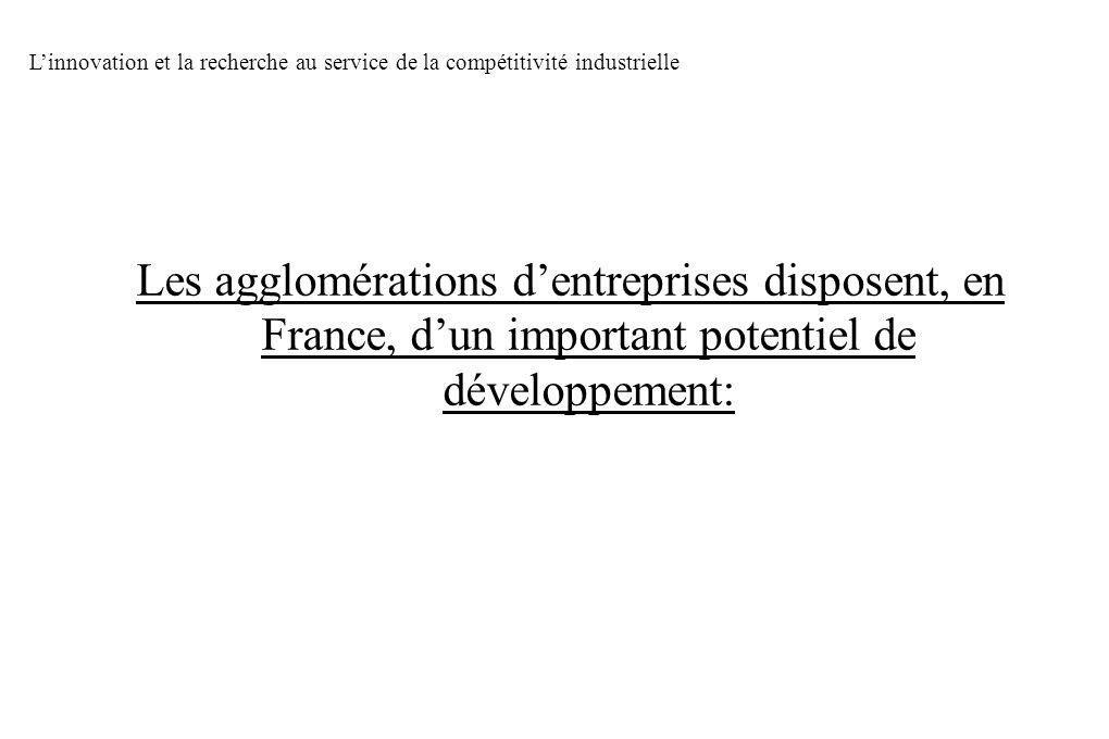 L'innovation et la recherche au service de la compétitivité industrielle