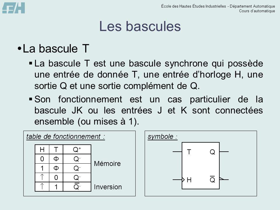 Logique s quentielle plan syst me combinatoire syst me for Bascule logique