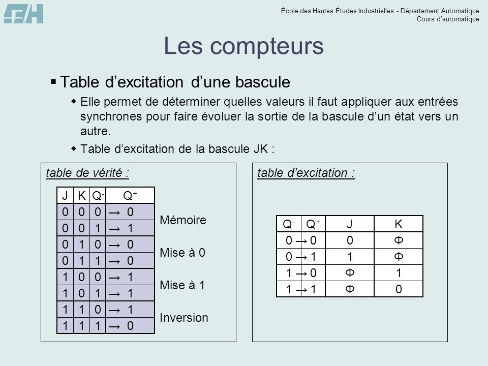 Les compteurs Table d'excitation d'une bascule