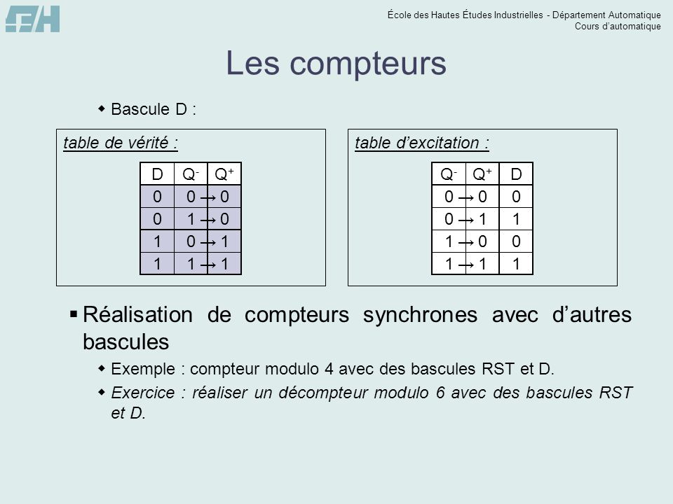 Les compteurs Bascule D : table de vérité : table d'excitation : Q+ D. Q- 1. D. Q- Q+ → →