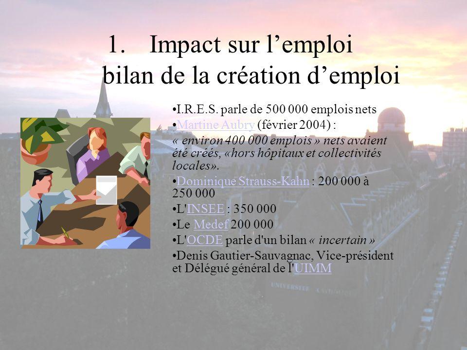Impact sur l'emploi bilan de la création d'emploi