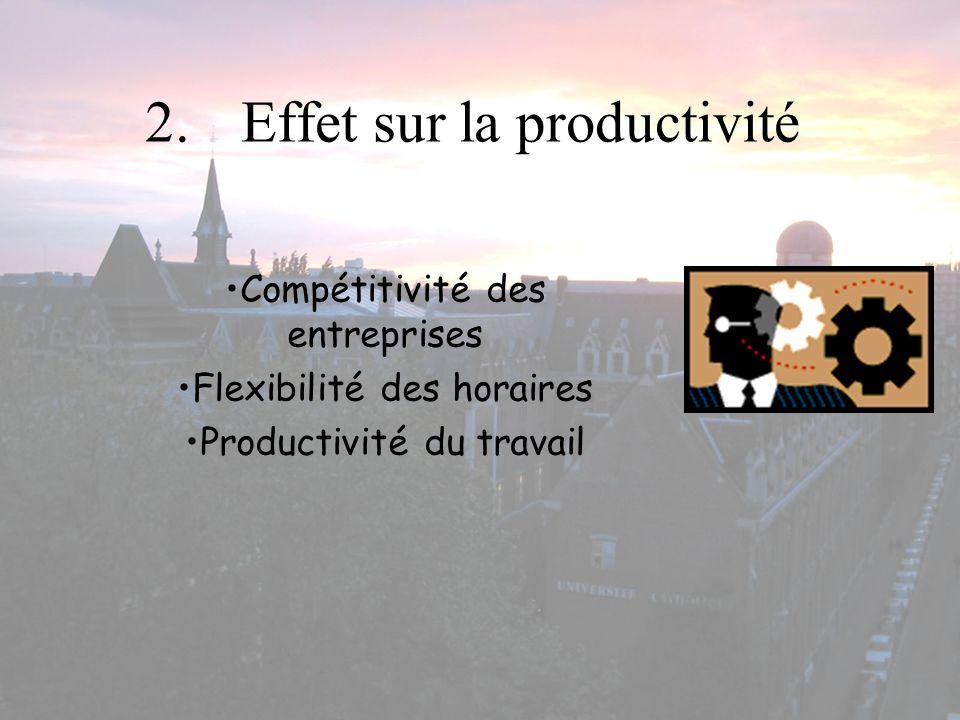 2. Effet sur la productivité