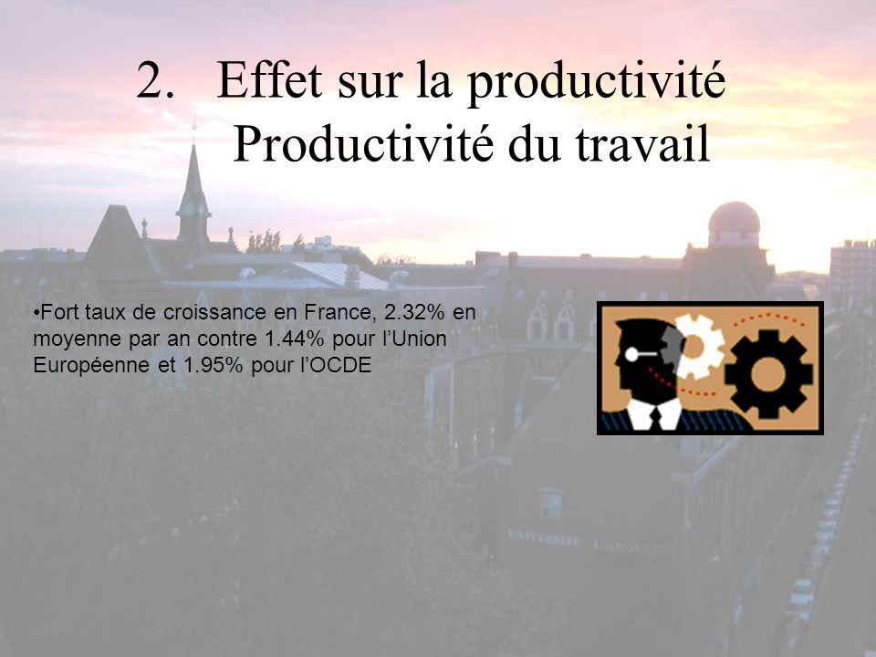 Effet sur la productivité Productivité du travail