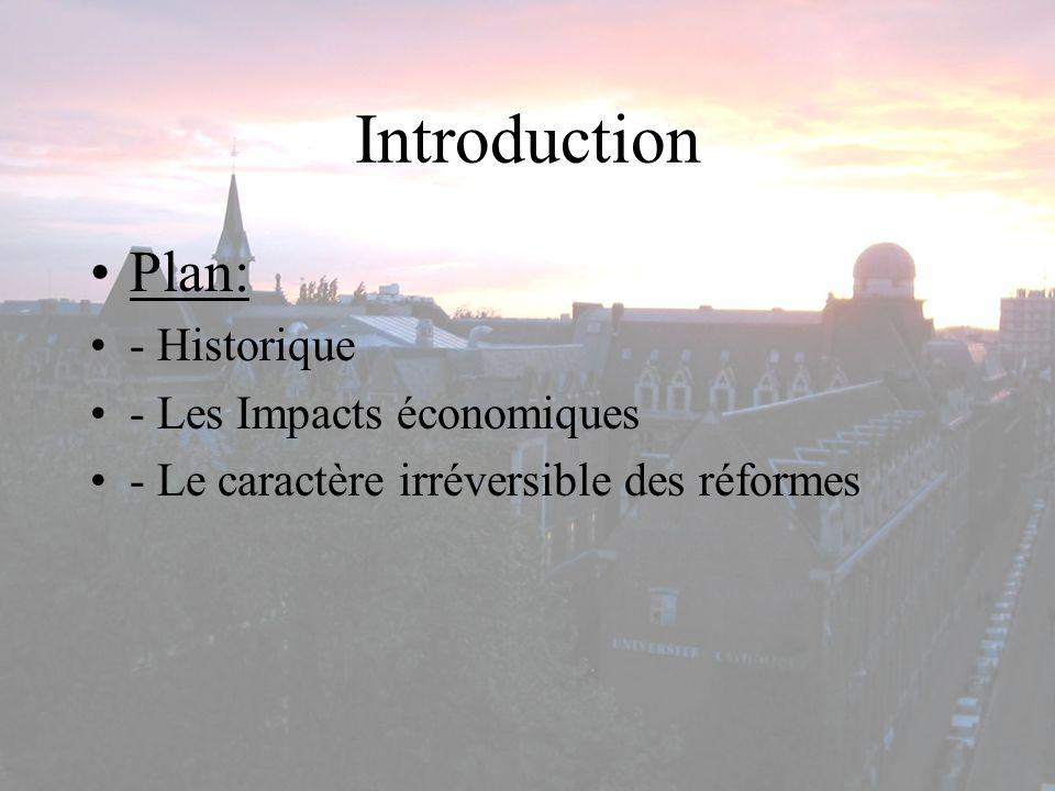 Introduction Plan: - Historique - Les Impacts économiques