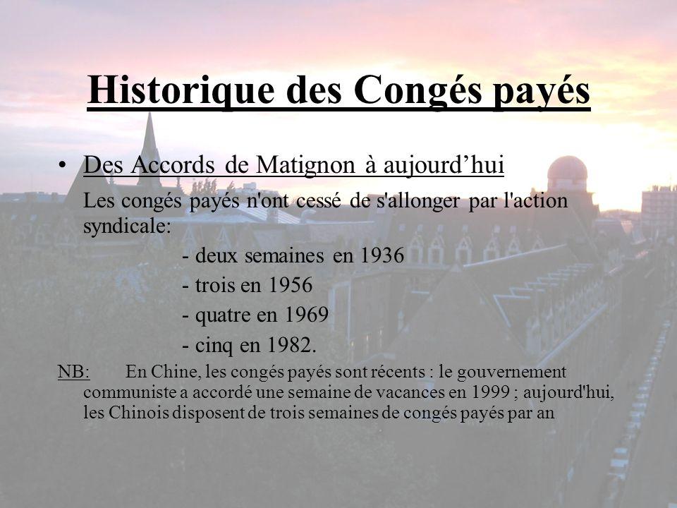 Historique des Congés payés