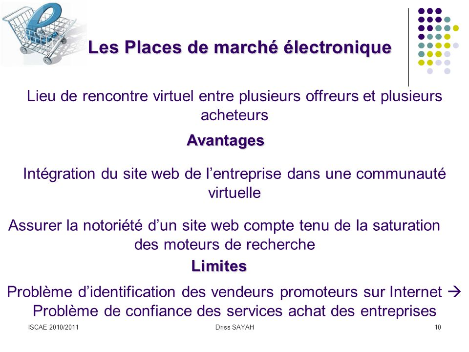 Les Places de marché électronique