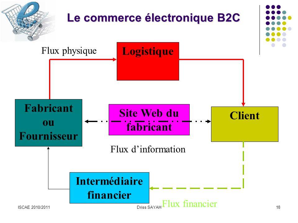 Le commerce électronique B2C