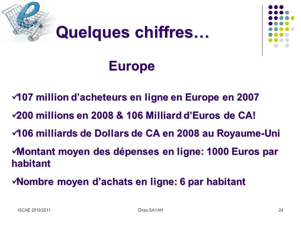 Quelques chiffres… Europe