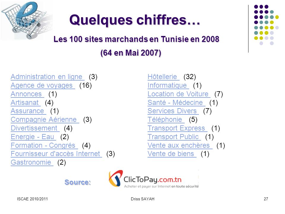 Quelques chiffres… Les 100 sites marchands en Tunisie en 2008