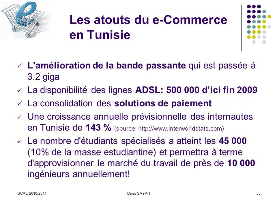 Les atouts du e-Commerce en Tunisie