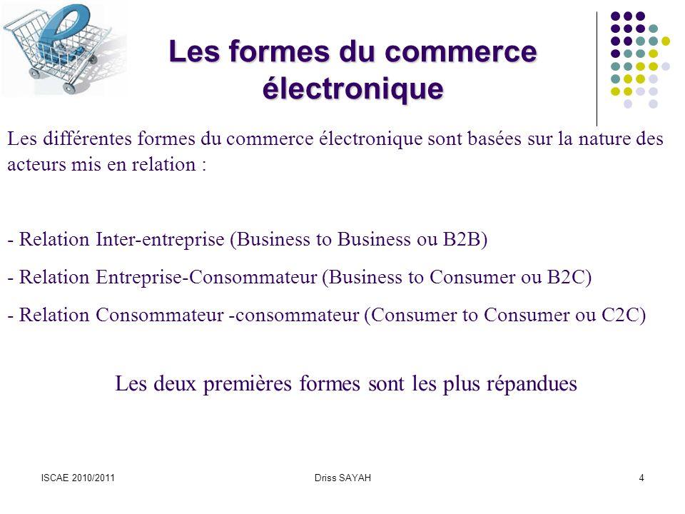 Les formes du commerce électronique