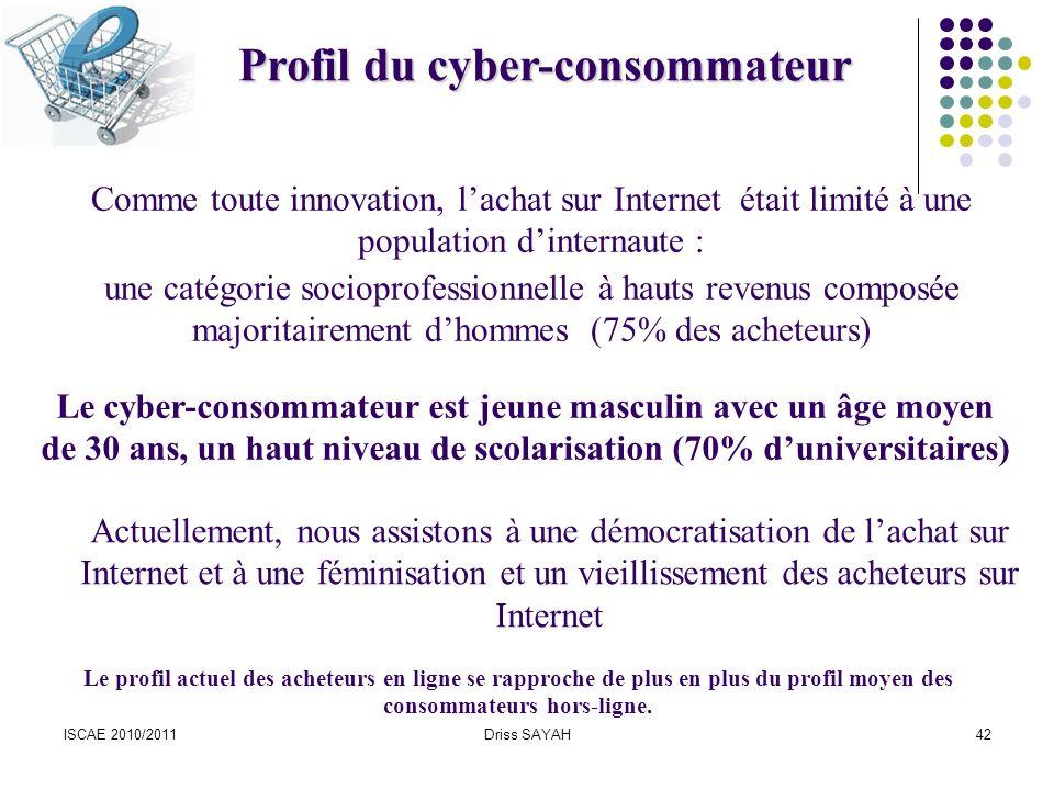 Profil du cyber-consommateur