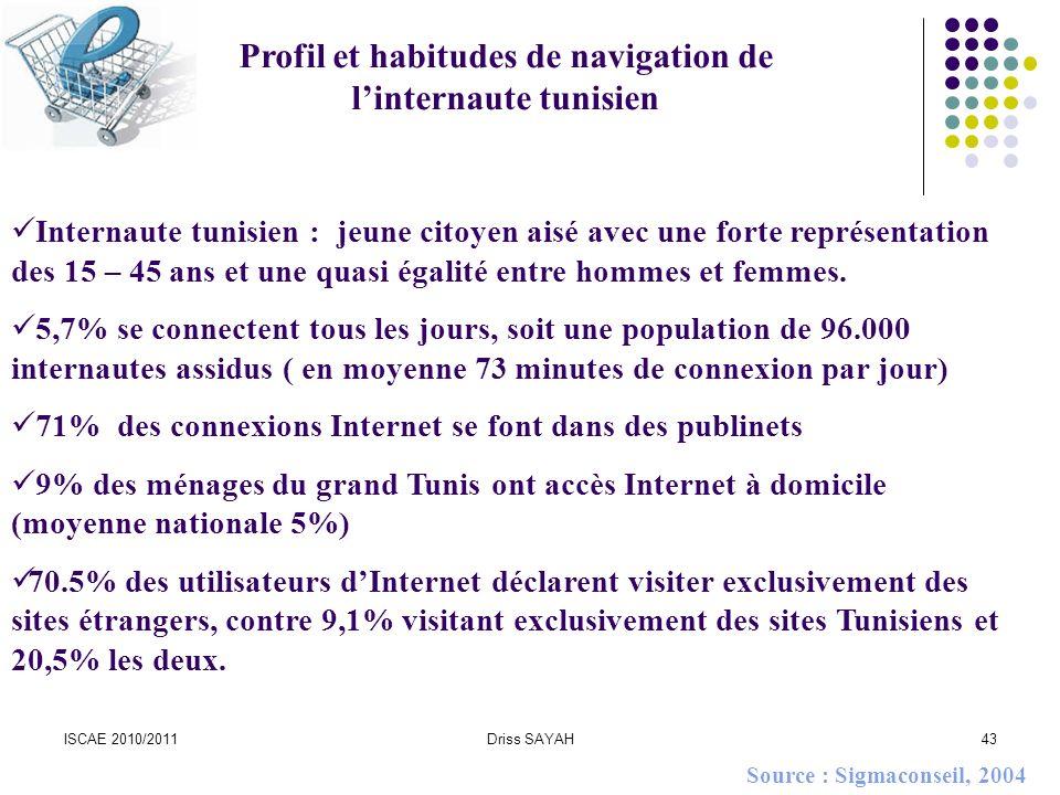 Profil et habitudes de navigation de l'internaute tunisien