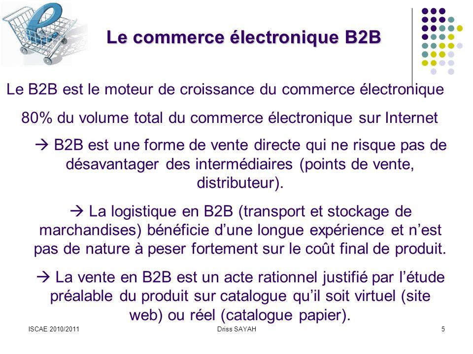 Le commerce électronique B2B