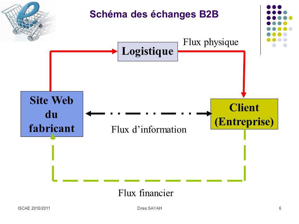 Site Web du fabricant Client (Entreprise) Logistique