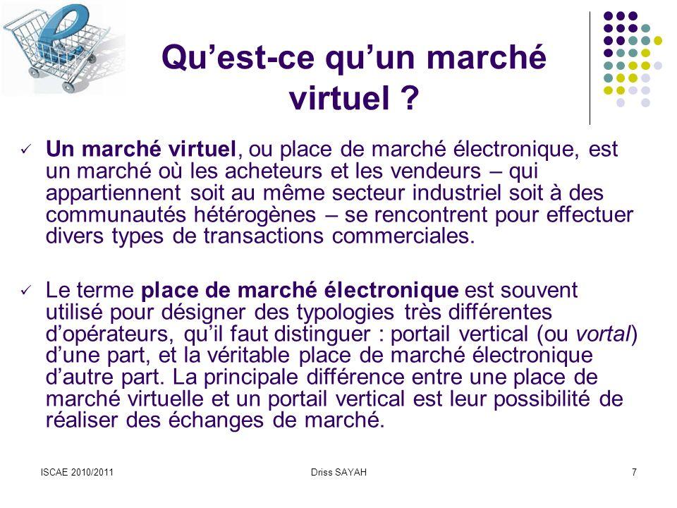 Qu'est-ce qu'un marché virtuel