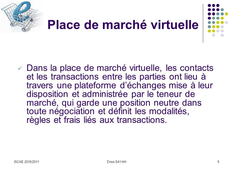 Place de marché virtuelle