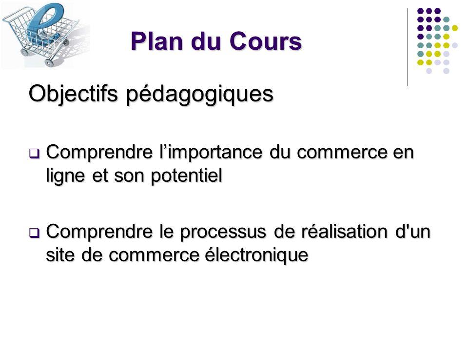 Plan du Cours Objectifs pédagogiques