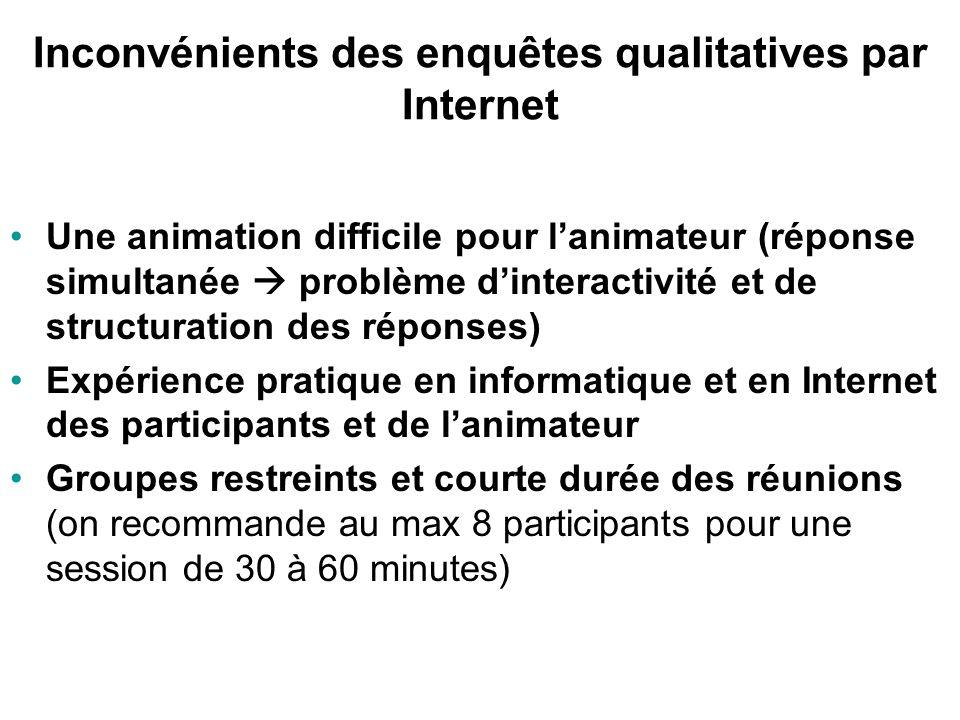 Inconvénients des enquêtes qualitatives par Internet