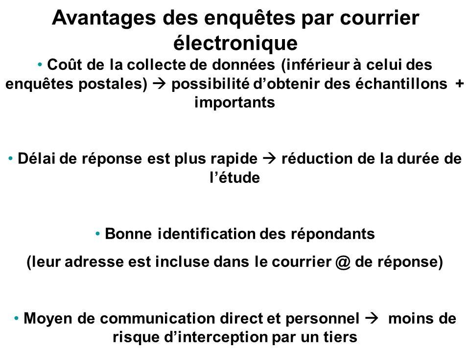 Avantages des enquêtes par courrier électronique