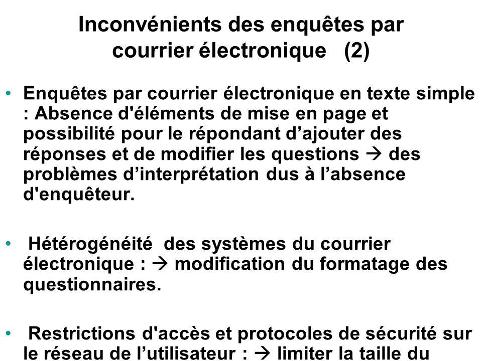 Inconvénients des enquêtes par courrier électronique (2)