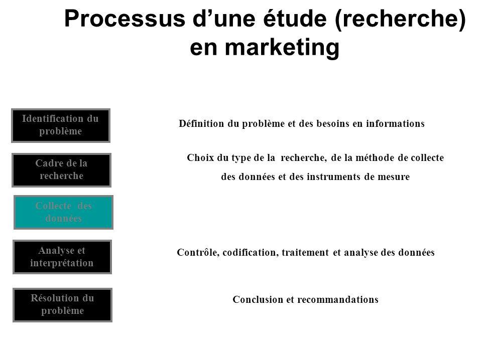 Processus d'une étude (recherche) en marketing