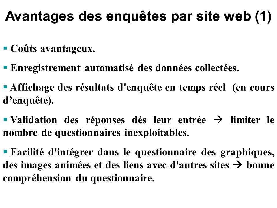 Avantages des enquêtes par site web (1)
