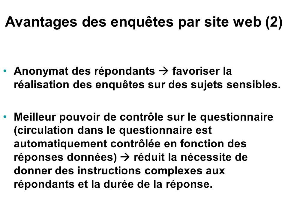 Avantages des enquêtes par site web (2)