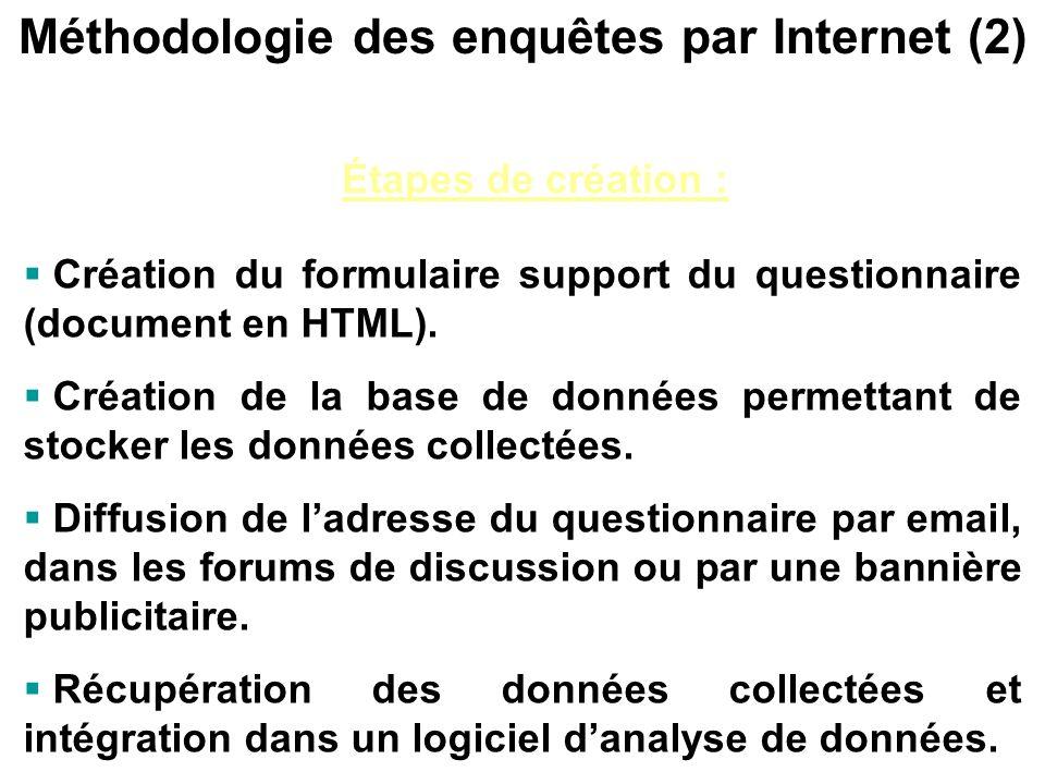 Méthodologie des enquêtes par Internet (2)