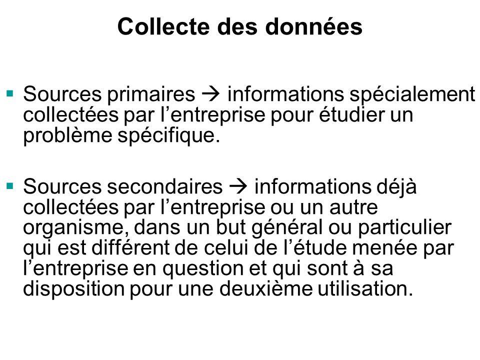 Collecte des données Sources primaires  informations spécialement collectées par l'entreprise pour étudier un problème spécifique.