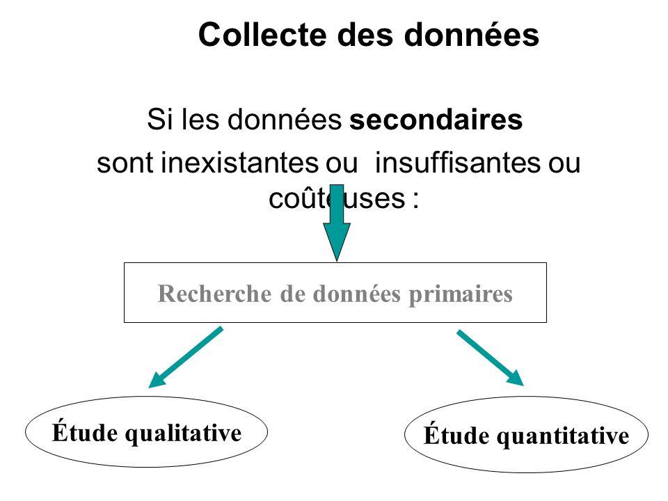 étude qualitative def