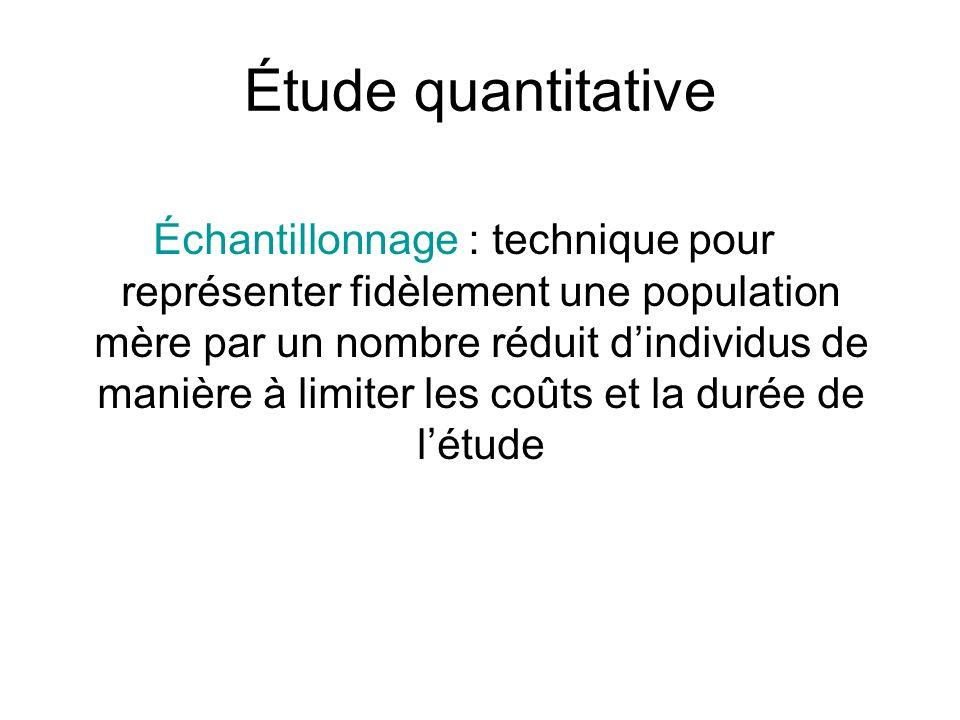 Étude quantitative