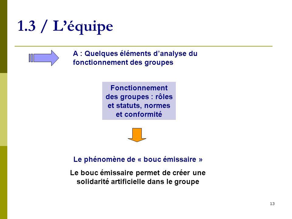 1.3 / L'équipe A : Quelques éléments d'analyse du fonctionnement des groupes. Fonctionnement des groupes : rôles et statuts, normes et conformité.
