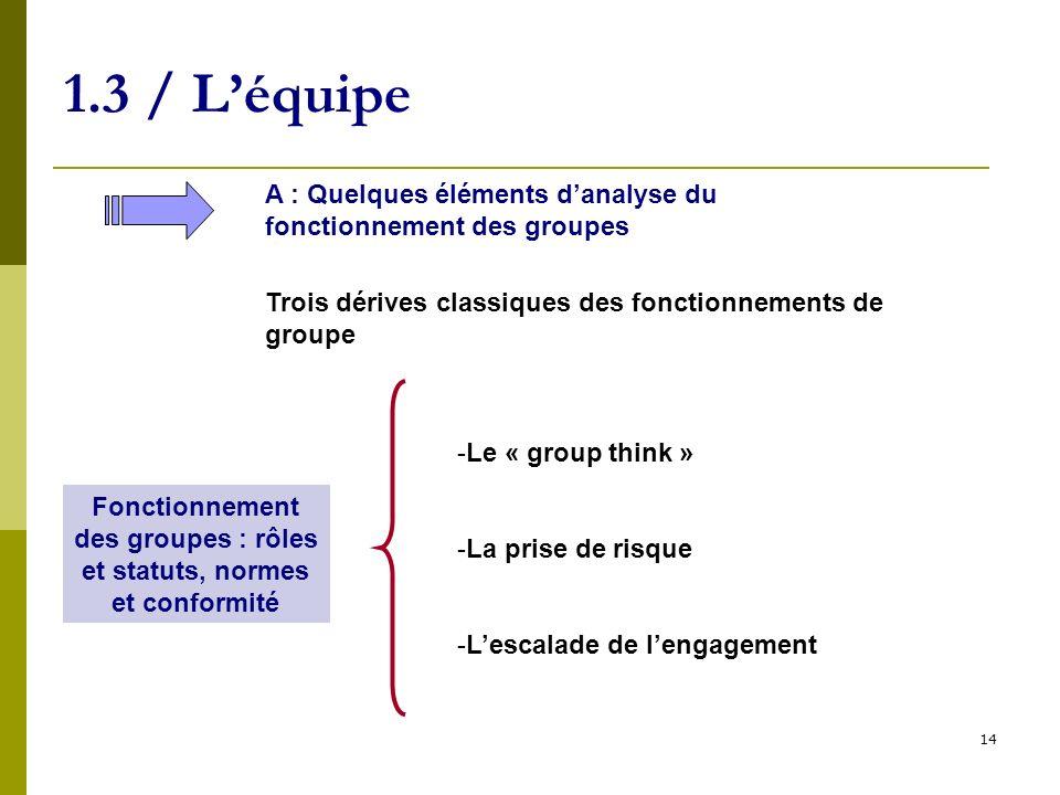 Fonctionnement des groupes : rôles et statuts, normes et conformité