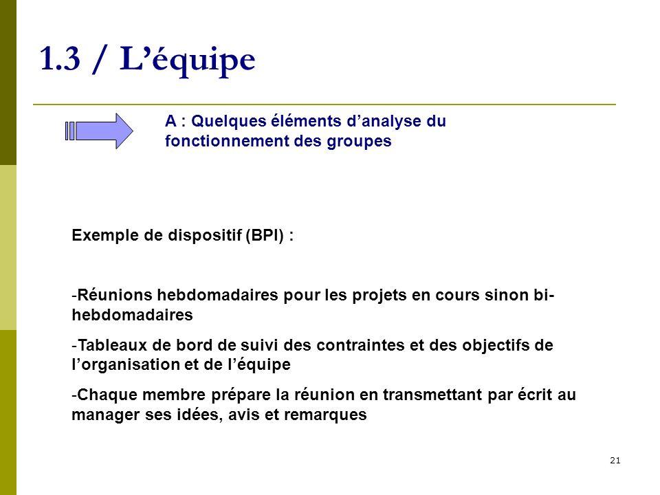 1.3 / L'équipe A : Quelques éléments d'analyse du fonctionnement des groupes. Exemple de dispositif (BPI) :