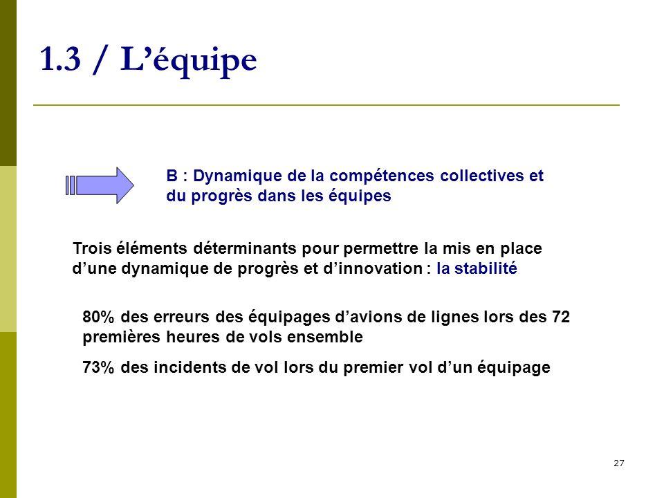 1.3 / L'équipe B : Dynamique de la compétences collectives et du progrès dans les équipes.