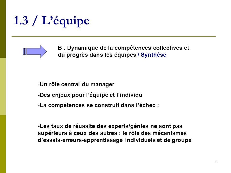 1.3 / L'équipe B : Dynamique de la compétences collectives et du progrès dans les équipes / Synthèse.