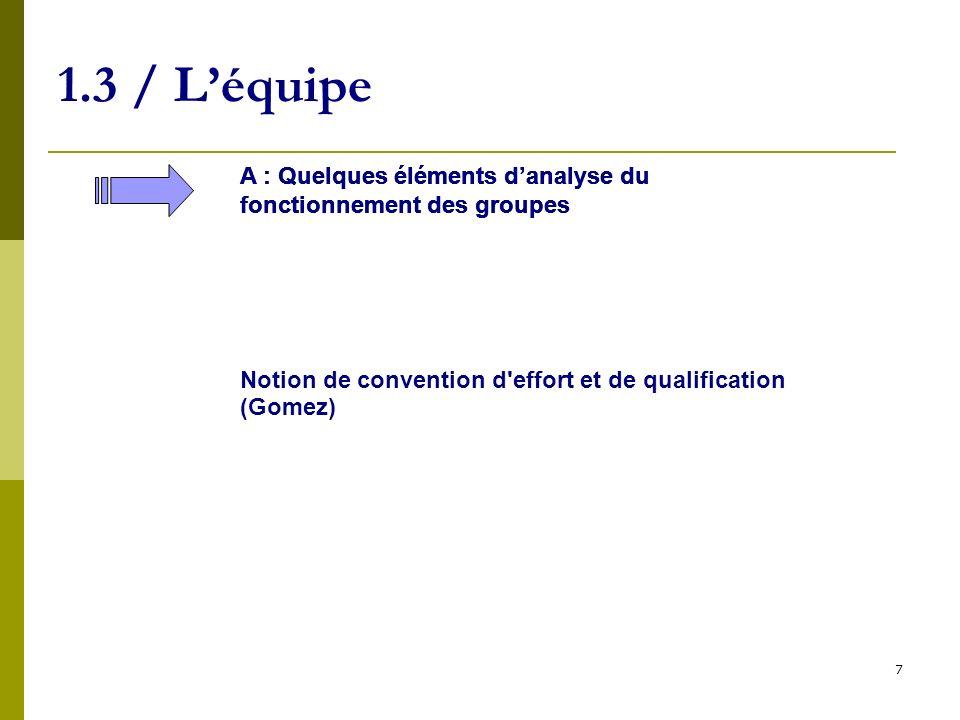 1.3 / L'équipe A : Quelques éléments d'analyse du fonctionnement des groupes. A : Quelques éléments d'analyse du fonctionnement des groupes.