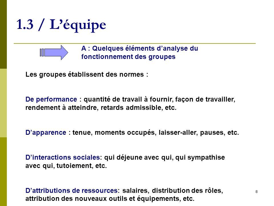 1.3 / L'équipe A : Quelques éléments d'analyse du fonctionnement des groupes. Les groupes établissent des normes :