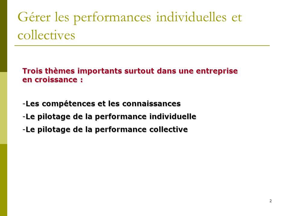 Gérer les performances individuelles et collectives