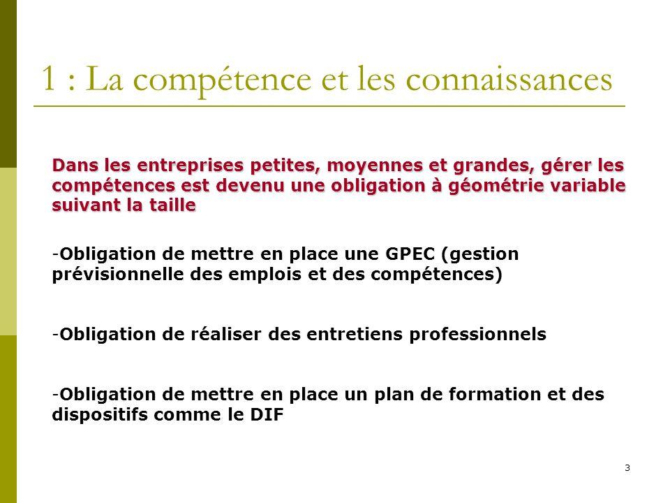 1 : La compétence et les connaissances