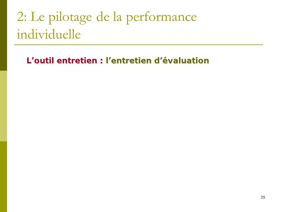 2: Le pilotage de la performance individuelle