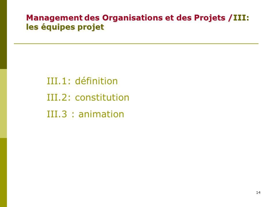III.1: définition III.2: constitution III.3 : animation